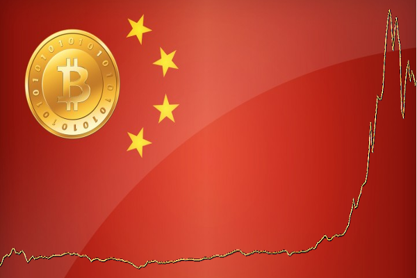 bitcoin-china-flag